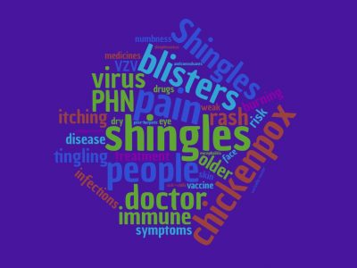 Protect yourself from Shingles – get vaccinated!