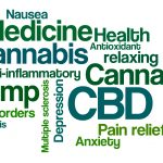 Possible uses of CBD